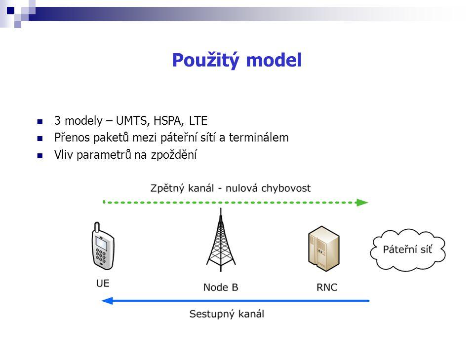 Použitý model 3 modely – UMTS, HSPA, LTE Přenos paketů mezi páteřní sítí a terminálem Vliv parametrů na zpoždění