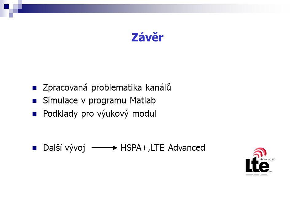Závěr Zpracovaná problematika kanálů Simulace v programu Matlab Podklady pro výukový modul Další vývojHSPA+,LTE Advanced