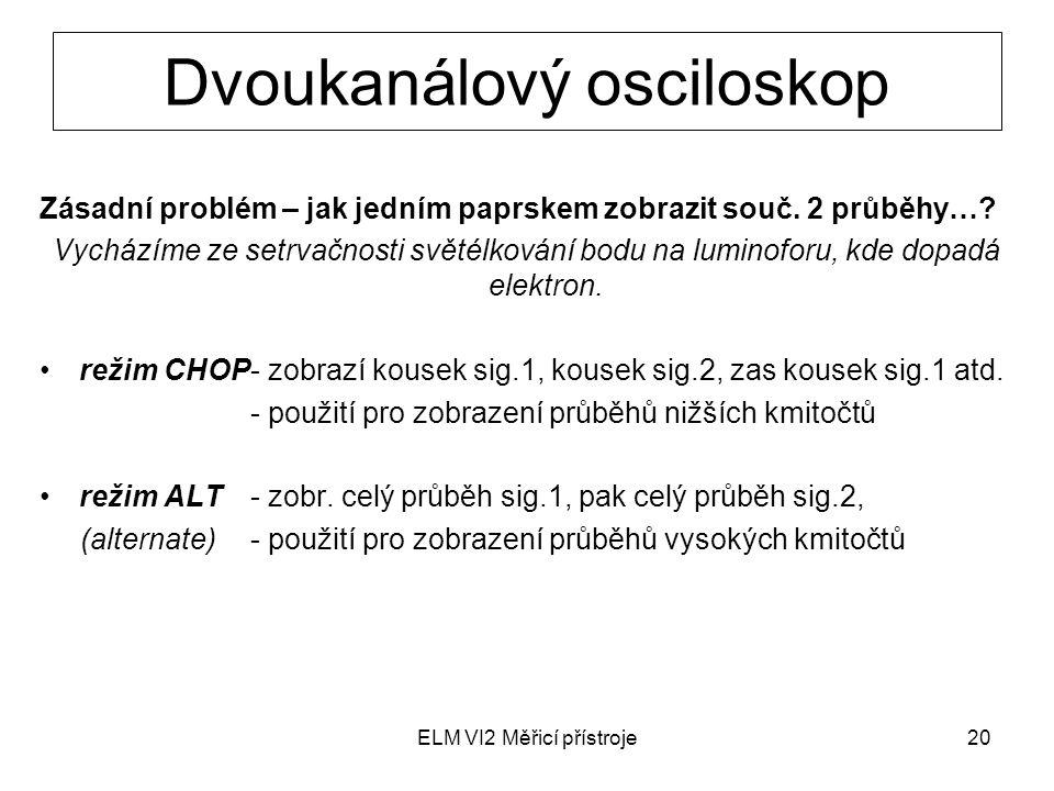 ELM VI2 Měřicí přístroje20 Dvoukanálový osciloskop Zásadní problém – jak jedním paprskem zobrazit souč. 2 průběhy…? Vycházíme ze setrvačnosti světélko