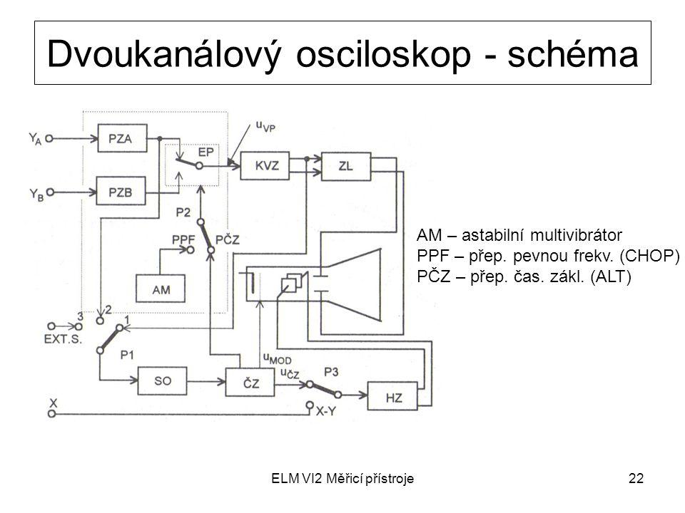 ELM VI2 Měřicí přístroje22 Dvoukanálový osciloskop - schéma AM – astabilní multivibrátor PPF – přep. pevnou frekv. (CHOP) PČZ – přep. čas. zákl. (ALT)
