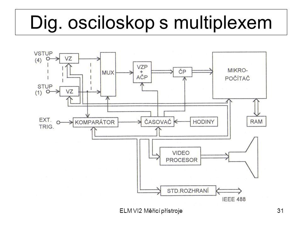 ELM VI2 Měřicí přístroje31 Dig. osciloskop s multiplexem