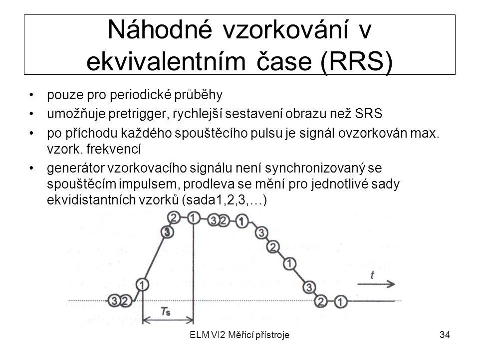 ELM VI2 Měřicí přístroje34 Náhodné vzorkování v ekvivalentním čase (RRS) pouze pro periodické průběhy umožňuje pretrigger, rychlejší sestavení obrazu