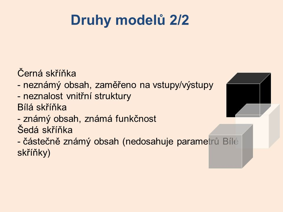 Černá skříňka - neznámý obsah, zaměřeno na vstupy/výstupy - neznalost vnitřní struktury Bílá skříňka - známý obsah, známá funkčnost Šedá skříňka - částečně známý obsah (nedosahuje parametrů Bílé skříňky) Druhy modelů 2/2