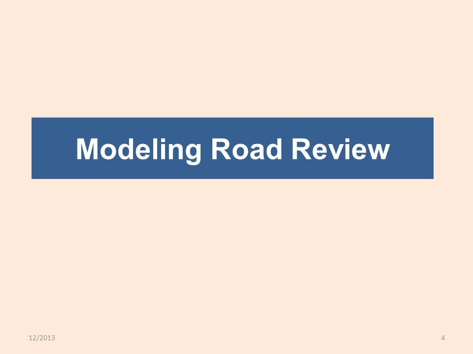 12/201315 ZávěrZávěr Modeling Road Review doc. Ing. P. Dlask, Ph.D.