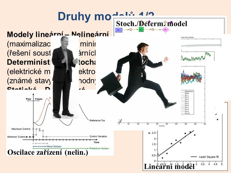 9 Modely lineární – Nelineární (maximalizace zisků, minimalizace nákladů výrobních procesů) (řešení soustavy lineárních, nelineárních rovnic) Deterministické – Stochastické (elektrické modely, elektrodynamické, termodynamické modely) (známé stavy bez náhodných proměnných) Statické – Dynamické Druhy modelů 1/2 Oscilace zařízení (nelin.) Lineární model Stoch./Determ.