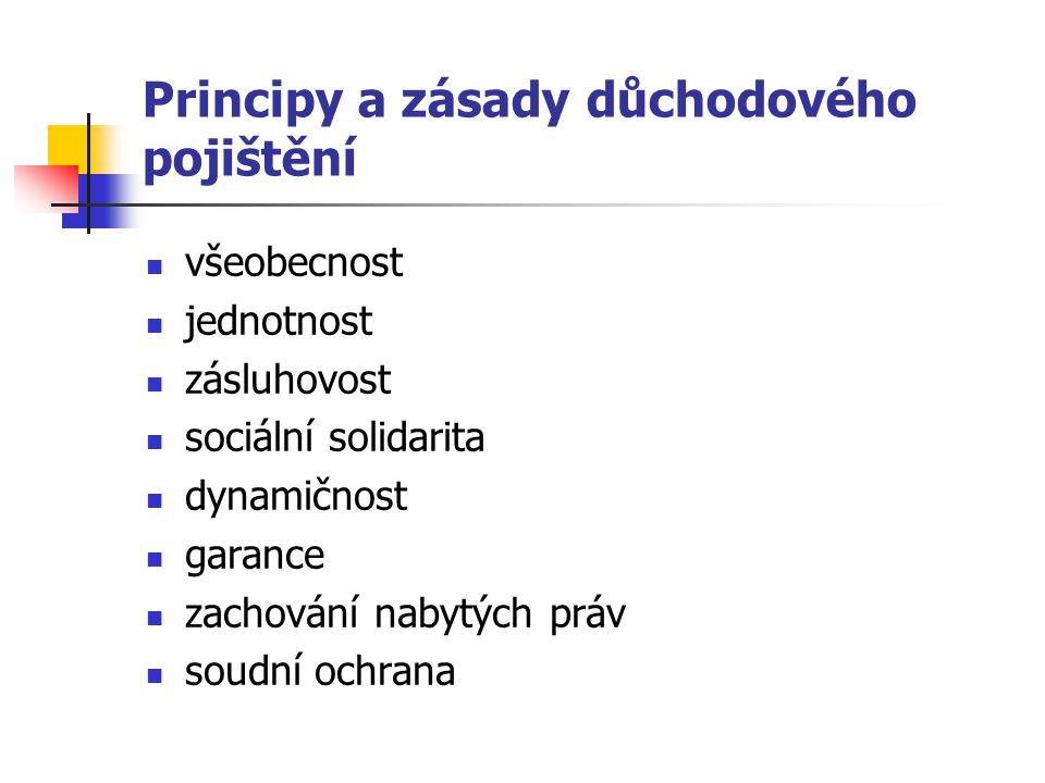 Rozvržení důchodového systému v ČR I.pilíř – povinné (základní) pojištění II.