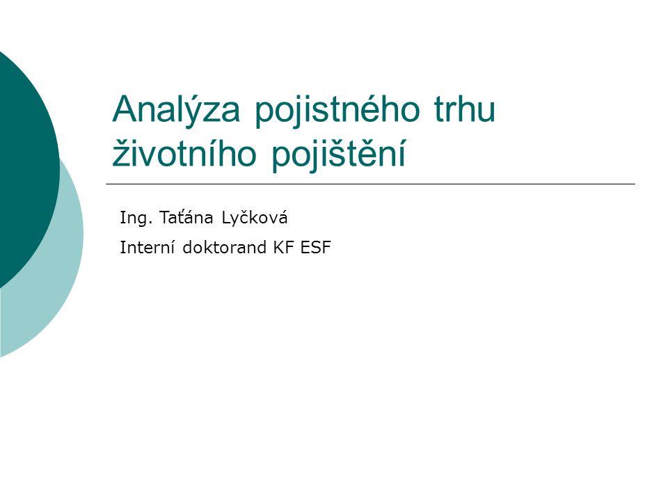 Analýza pojistného trhu životního pojištění Ing. Taťána Lyčková Interní doktorand KF ESF
