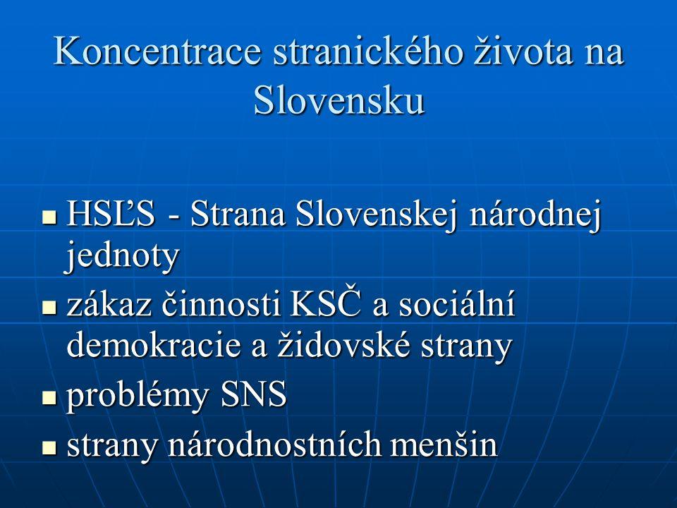 Koncentrace stranického života na Slovensku HSĽS - Strana Slovenskej národnej jednoty HSĽS - Strana Slovenskej národnej jednoty zákaz činnosti KSČ a s