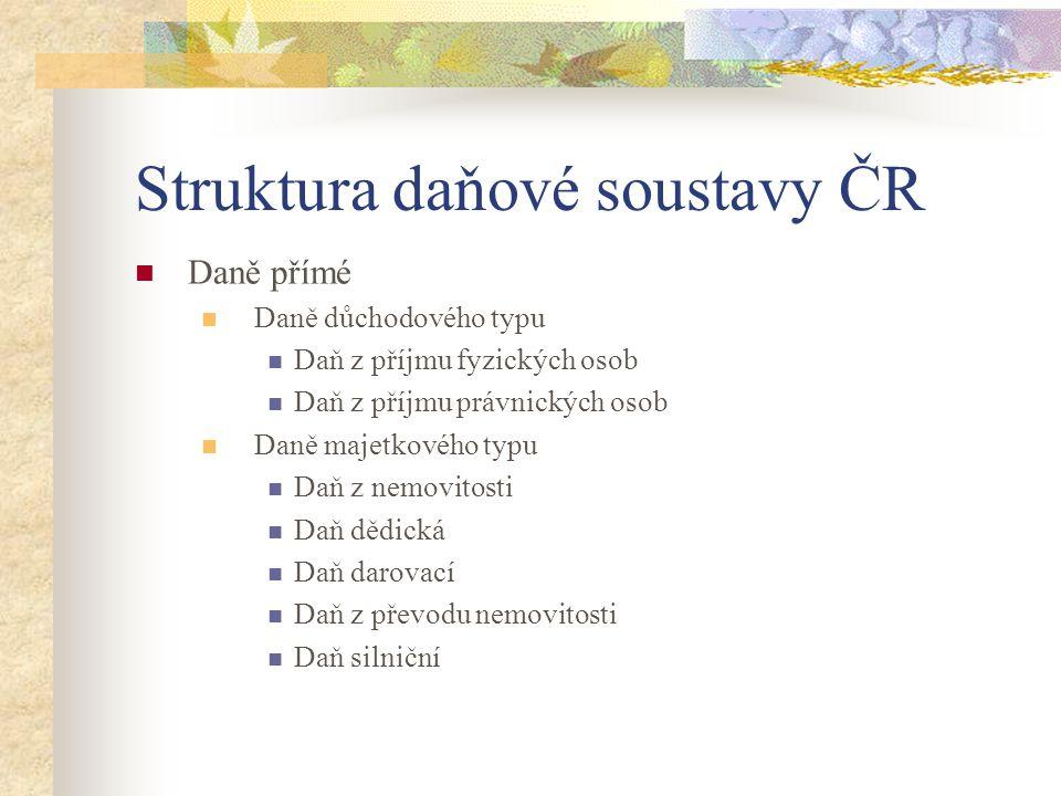 Struktura daňové soustavy ČR Daně přímé Daně důchodového typu Daň z příjmu fyzických osob Daň z příjmu právnických osob Daně majetkového typu Daň z ne