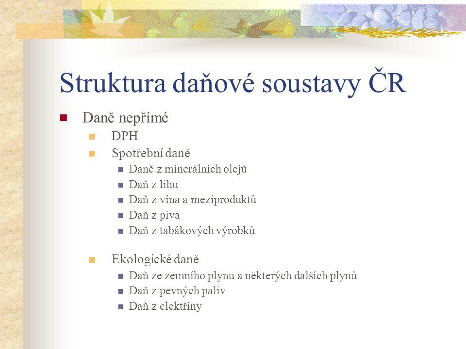 Struktura daňové soustavy ČR Daně nepřímé DPH Spotřební daně Daně z minerálních olejů Daň z lihu Daň z vína a meziproduktů Daň z piva Daň z tabákových