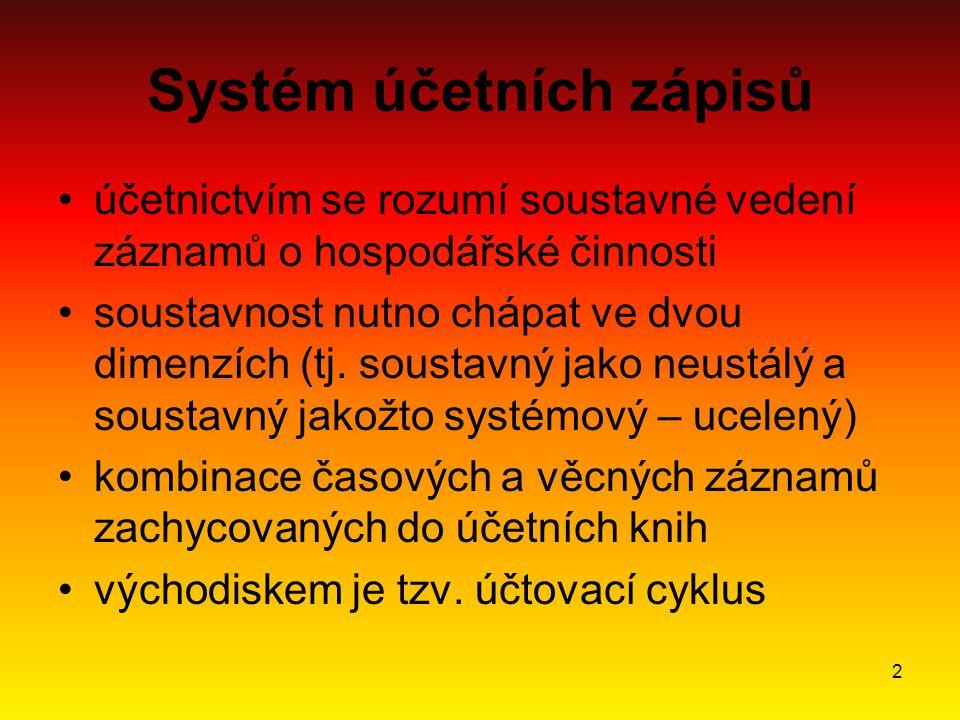 3 Účtovací cyklus - etapy 0) sestavení zahajovací rozvahy 1)otevření účetních knih 2)běžné účtování transakcí 3)uzavření účetních knih (tzv.