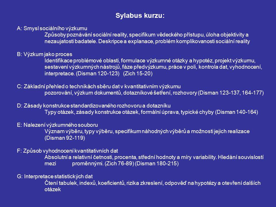 Sylabus kurzu: A: Smysl sociálního výzkumu Způsoby poznávání sociální reality, specifikum vědeckého přístupu, úloha objektivity a nezaujatosti badatel