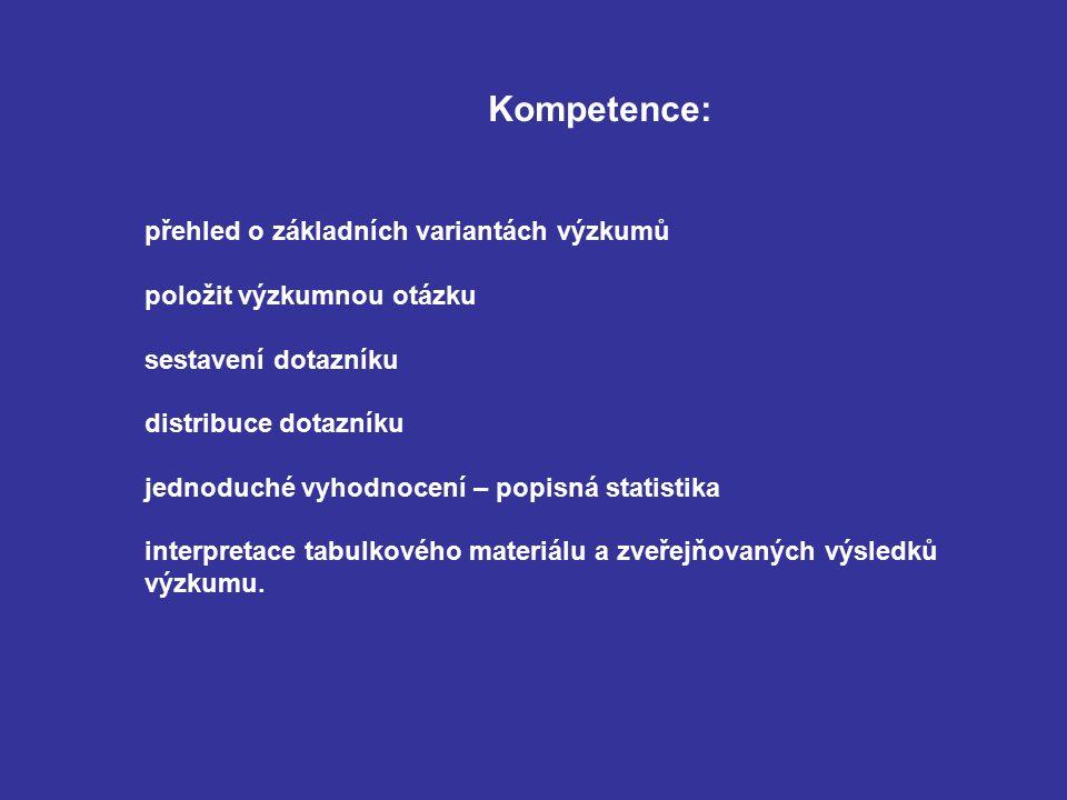 Kompetence: přehled o základních variantách výzkumů položit výzkumnou otázku sestavení dotazníku distribuce dotazníku jednoduché vyhodnocení – popisná statistika interpretace tabulkového materiálu a zveřejňovaných výsledků výzkumu.