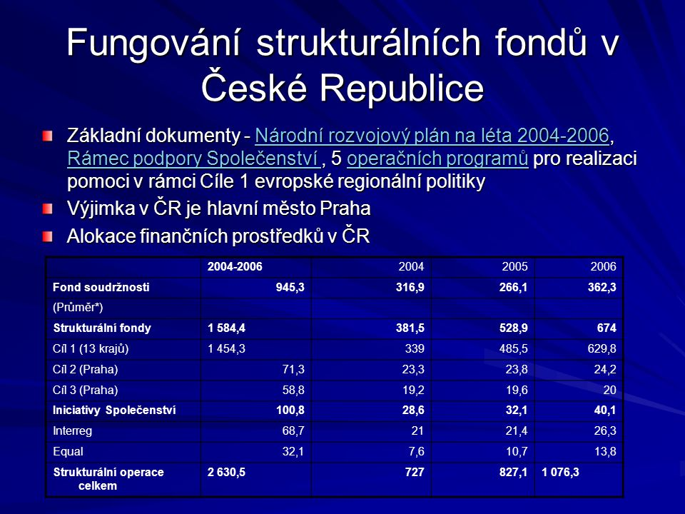 Fungování strukturálních fondů v České Republice Základní dokumenty - Národní rozvojový plán na léta 2004-2006, Rámec podpory Společenství, 5 operační