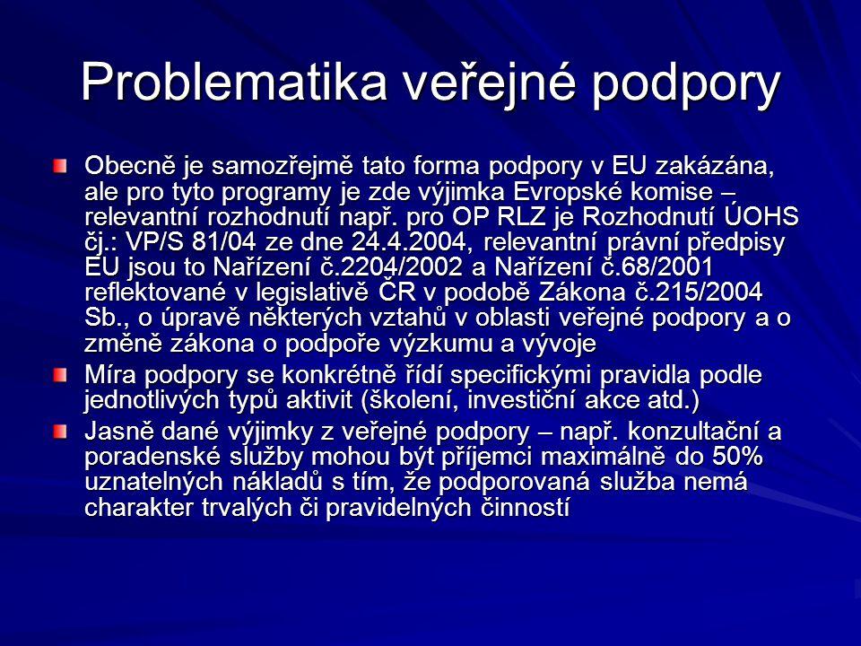 Problematika veřejné podpory Obecně je samozřejmě tato forma podpory v EU zakázána, ale pro tyto programy je zde výjimka Evropské komise – relevantní