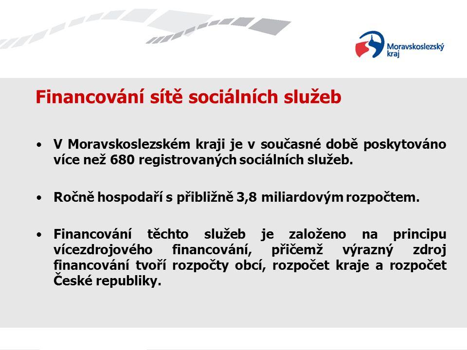 Přehled finančních prostředků k poskytování sociálních služeb v MSK v letech 2008 – 2013 (včetně dofinancování) ze SR a ze zdrojů EU Finanční prostředky (v tis.