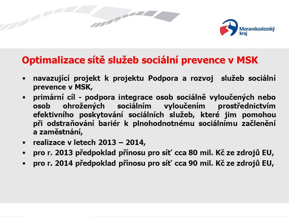 Optimalizace sítě služeb sociální prevence v MSK zajištění povinné udržitelnosti kapacity u vybraných sociálních služeb v letech 2015-2016 z rozpočtových prostředků MSK a z rozpočtových prostředků obcí Moravskoslezského kraje, které se rozhodly v Projektu participovat, finanční prostředky pro udržitelnost ve výši cca 90 mil.
