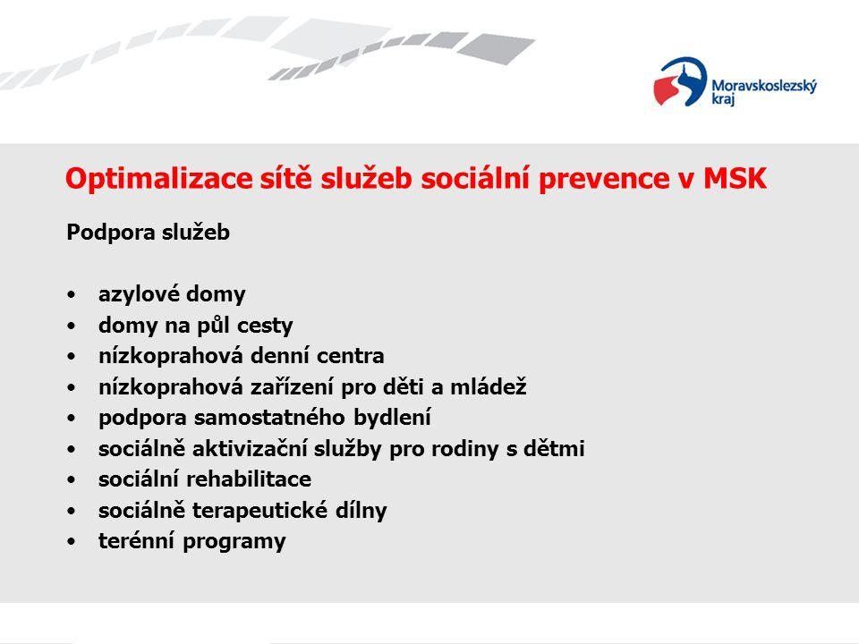 Podpora a rozvoj služeb ve vyloučených lokalitách MSK realizace projektu v letech 2012 – 2013 finanční prostředky ve výši cca 30 mil.