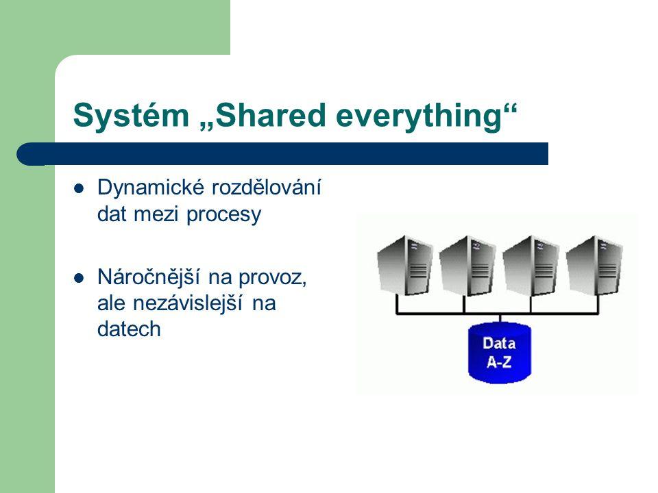 """Systém """"Shared everything"""" Dynamické rozdělování dat mezi procesy Náročnější na provoz, ale nezávislejší na datech"""
