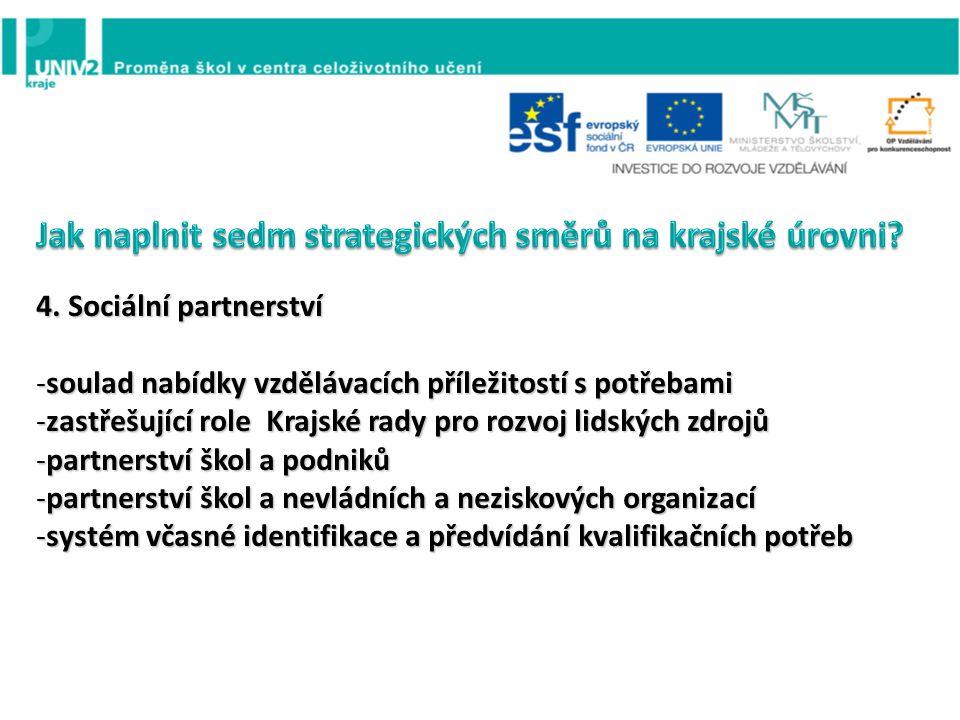 4. Sociální partnerství -soulad nabídky vzdělávacích příležitostí s potřebami -zastřešující role Krajské rady pro rozvoj lidských zdrojů -partnerství