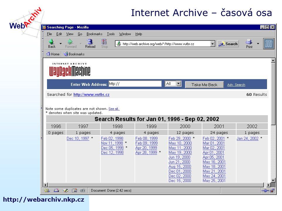 http://webarchiv.nkp.cz Internet Archive – časová osa