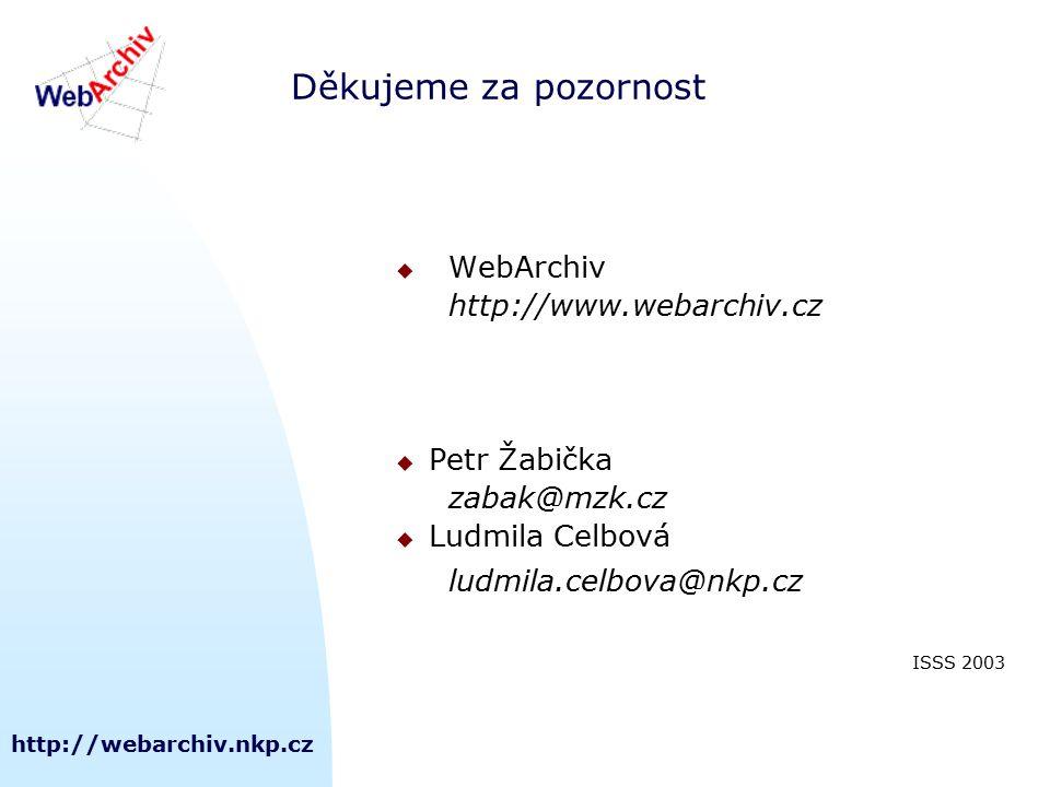 http://webarchiv.nkp.cz Děkujeme za pozornost  WebArchiv http://www.webarchiv.cz  Petr Žabička zabak@mzk.cz  Ludmila Celbová ludmila.celbova@nkp.cz