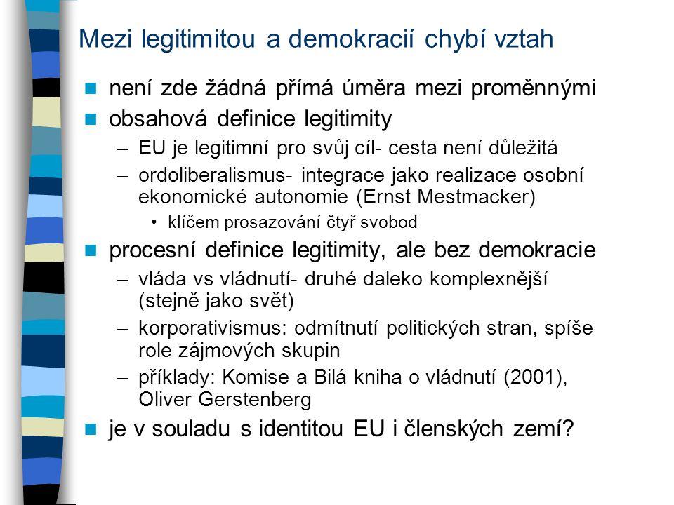 Odvozená legitimita mezivládní model (např.