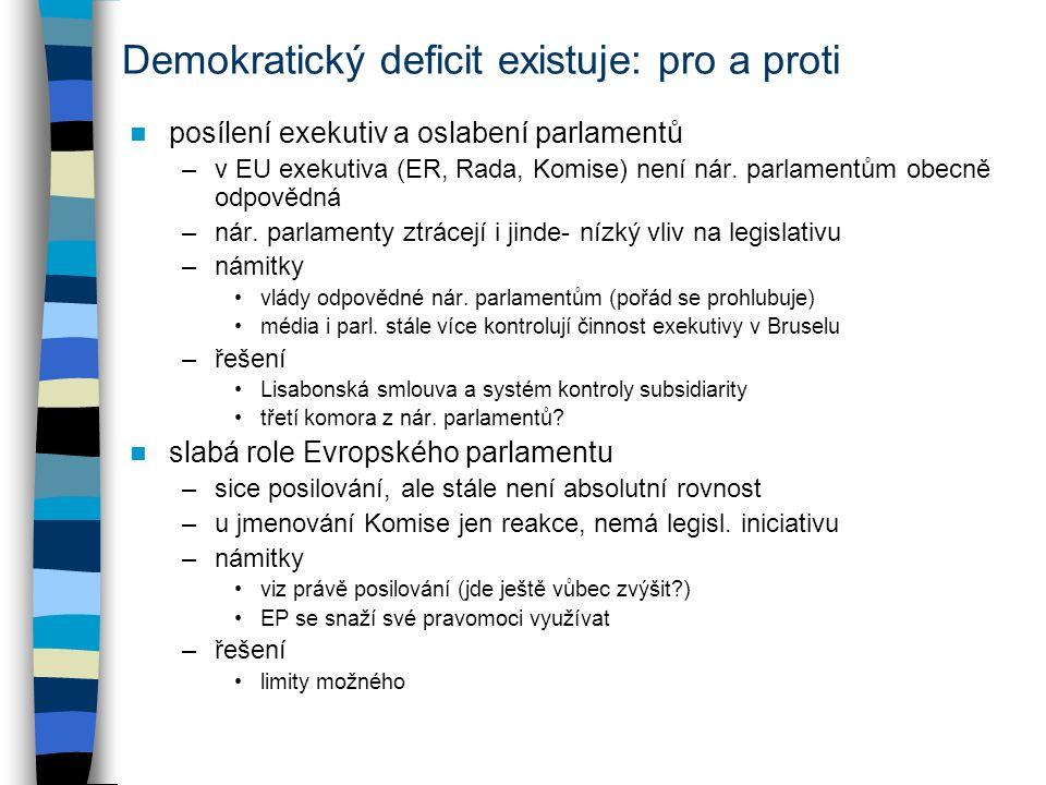 """Demokratický deficit existuje: pro a proti neexistence evropských voleb (volby druhého řádu) –přitom jediný prvek přímé legitimity –každý stát vlastní obvod, strany mají národní programy –voliči nemají přímý vliv na agendu v EU –námitky nefungovalo by, EU nemá """"evropská témata (viz zájmy občanů) občan se nemusí starat o vše –řešení další přesun pravomocí (redistribuce) změna volebního systému (a návazné posuny v inst."""