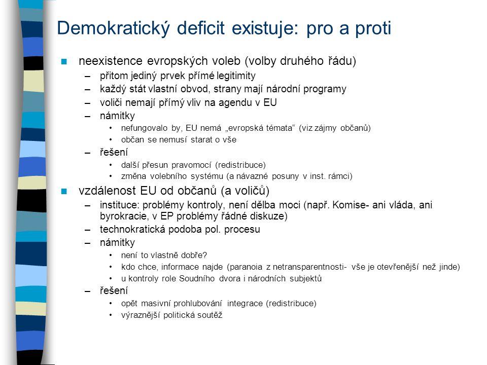 Demokratický deficit existuje: pro a proti soulad cílů EU s preferencemi voličů –vlády prosazují v EU to, co by jim doma neprošlo liberalizace trhu, dotace v zemědělství –volný vnitřní trh je pravicový koncept (status quo není středové) –zájmové skupiny zastupující podnikatele lépe financovány a organizovány než občanská společnost (preference zájmů kapitálu) –námitky všude vysoké většiny- potřeba kompromisu levice bohatě zastoupená v Radě i EP neprohlubování nechrání sociální stát chybí daňová konkurence- státy stejně mají raději deficity –řešení větší mobilizace levice přenastavení hlavních cílů integrace