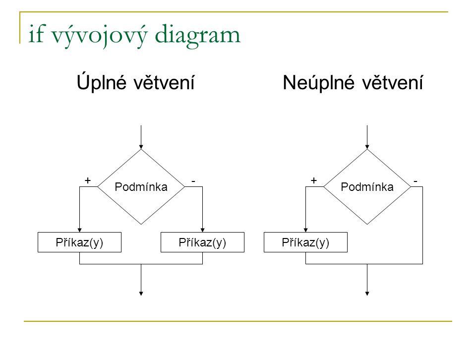 if vývojový diagram Podmínka Příkaz(y) Podmínka Příkaz(y) Úplné větveníNeúplné větvení ++--
