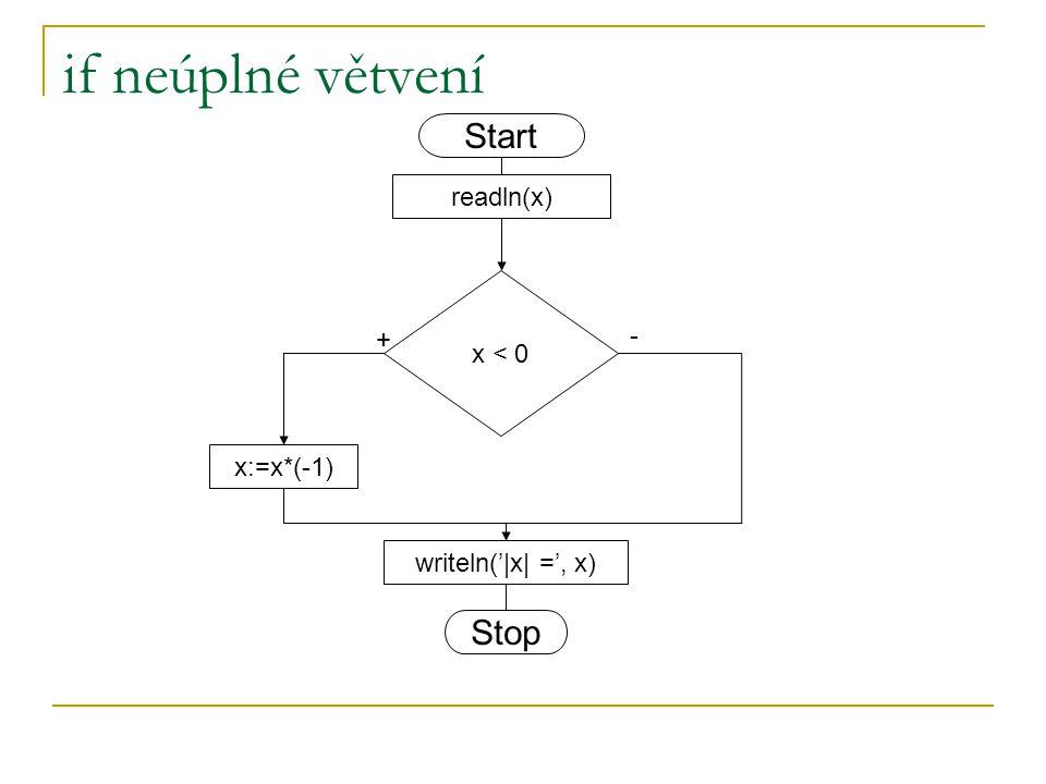 if neúplné větvení var x:real; begin write('Zadej cislo: '); readln(x); if x < 0 then x:=x*(-1); writeln('|x| =', x); end.