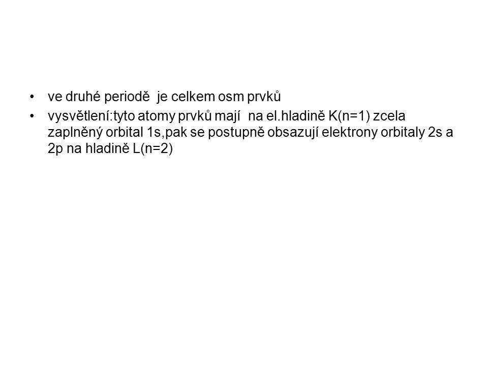 ve druhé periodě je celkem osm prvků vysvětlení:tyto atomy prvků mají na el.hladině K(n=1) zcela zaplněný orbital 1s,pak se postupně obsazují elektrony orbitaly 2s a 2p na hladině L(n=2)