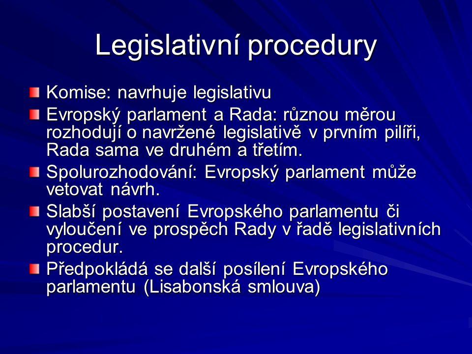 Legislativní procedury Komise: navrhuje legislativu Evropský parlament a Rada: různou měrou rozhodují o navržené legislativě v prvním pilíři, Rada sama ve druhém a třetím.