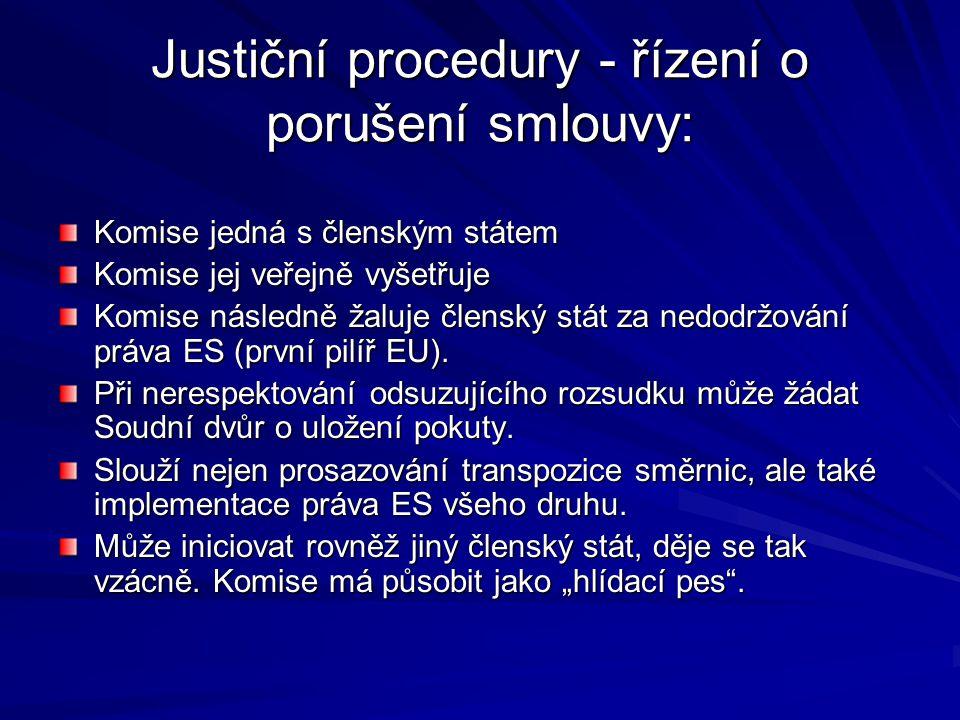 Justiční procedury - řízení o porušení smlouvy: Komise jedná s členským státem Komise jej veřejně vyšetřuje Komise následně žaluje členský stát za nedodržování práva ES (první pilíř EU).