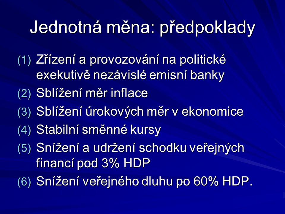 Jednotná měna: předpoklady (1) Zřízení a provozování na politické exekutivě nezávislé emisní banky (2) Sblížení měr inflace (3) Sblížení úrokových měr v ekonomice (4) Stabilní směnné kursy (5) Snížení a udržení schodku veřejných financí pod 3% HDP (6) Snížení veřejného dluhu po 60% HDP.