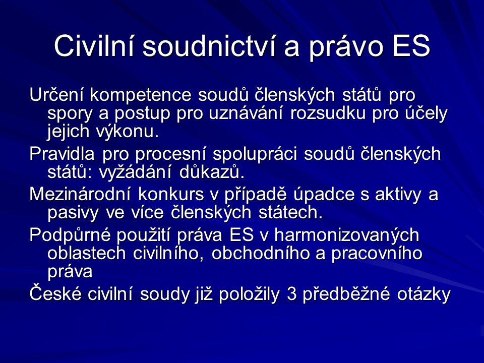 Civilní soudnictví a právo ES Určení kompetence soudů členských států pro spory a postup pro uznávání rozsudku pro účely jejich výkonu.