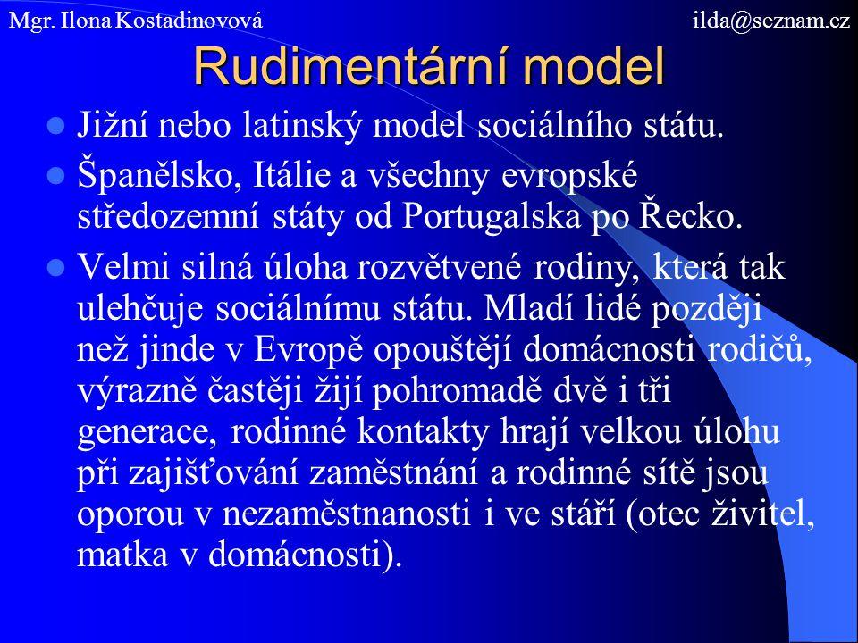 Rudimentární model Jižní nebo latinský model sociálního státu. Španělsko, Itálie a všechny evropské středozemní státy od Portugalska po Řecko. Velmi s