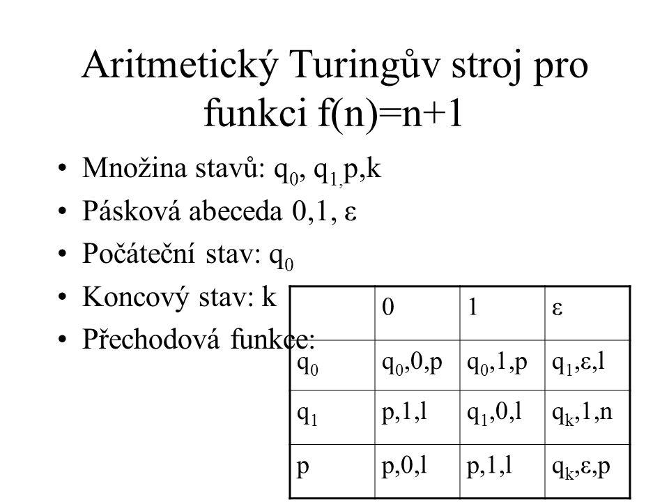 Aritmetický Turingův stroj pro funkci f(n)=n+1 Množina stavů: q 0, q 1, p,k Pásková abeceda 0,1, ε Počáteční stav: q 0 Koncový stav: k Přechodová funkce: 01ε q0q0 q 0,0,pq 0,1,pq 1,ε,l q1q1 p,1,lq 1,0,lq k,1,n pp,0,lp,1,lq k,ε,p