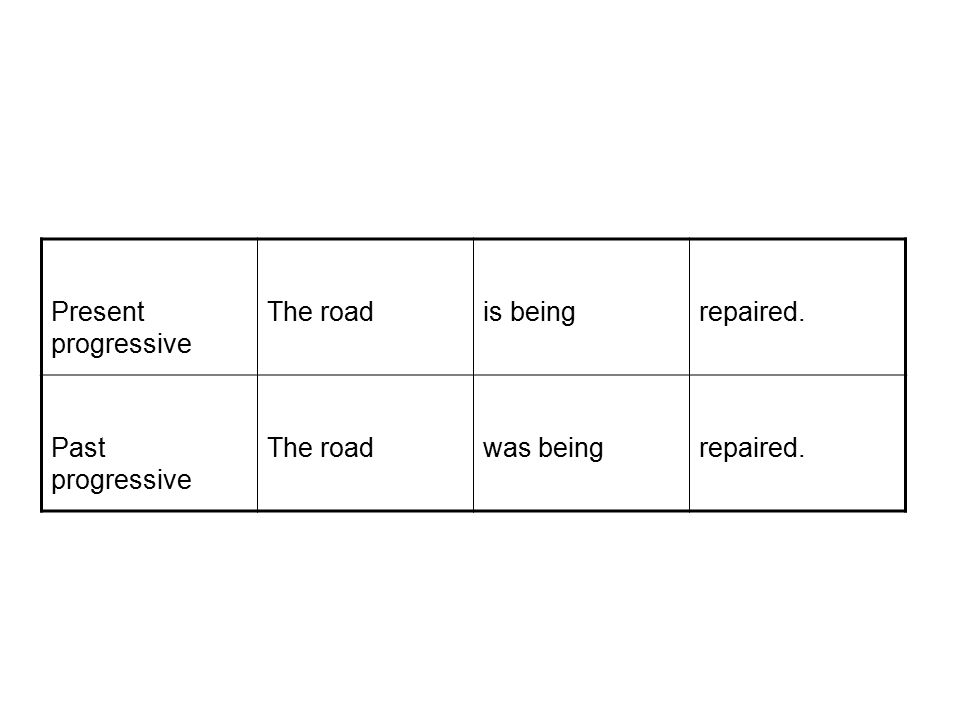 Complete the sentences with the correct form of passive.