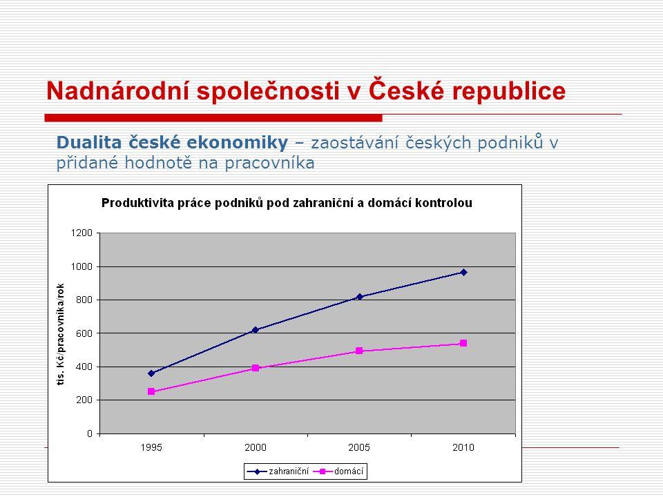 Nadnárodní společnosti v České republice Dualita české ekonomiky – zaostávání českých podniků v přidané hodnotě na pracovníka