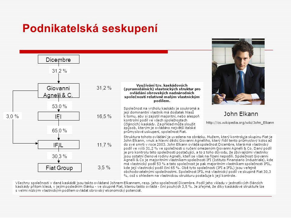 Podnikatelská seskupení Dicembre Giovanni Agnelli & C. IFI IFIL Fiat Group 31,2 % 53,0 % 65,0 % 30,3 % 31,2 % 16,5 % 11,7 % 3,5 % 3,0 % John Elkann ht
