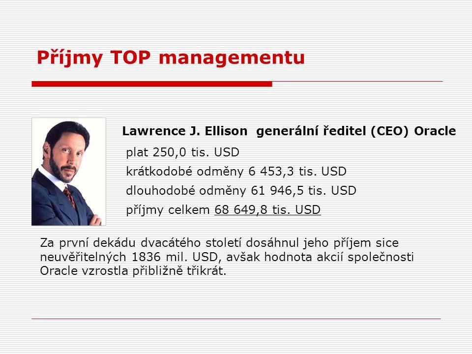 Lawrence J. Ellison generální ředitel (CEO) Oracle plat 250,0 tis. USD krátkodobé odměny 6 453,3 tis. USD dlouhodobé odměny 61 946,5 tis. USD příjmy c