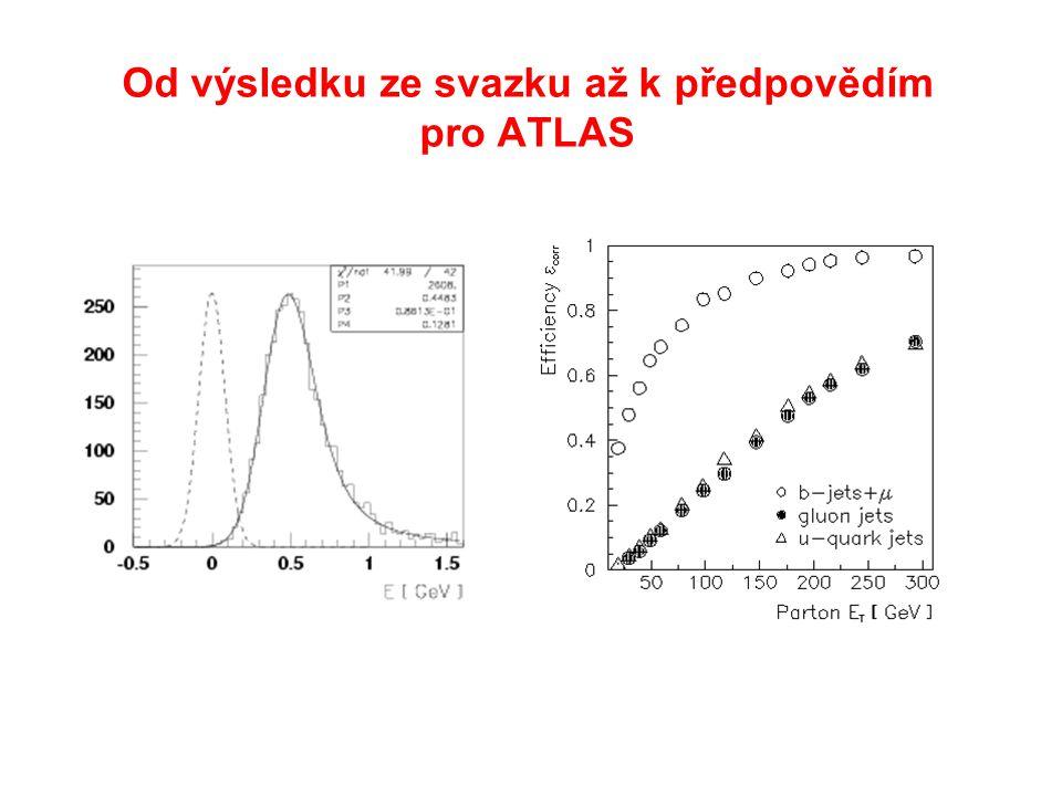 Od výsledku ze svazku až k předpovědím pro ATLAS