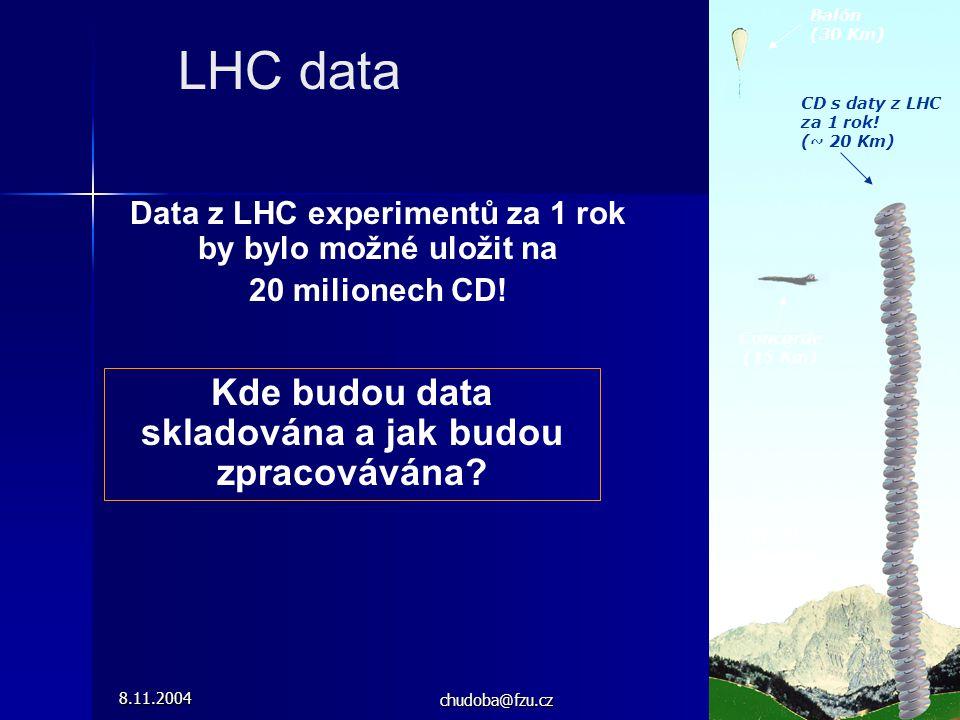 8.11.2004 chudoba@fzu.cz LHC data Data z LHC experimentů za 1 rok by bylo možné uložit na 20 milionech CD! Concorde (15 Km) Balón (30 Km) CD s daty z