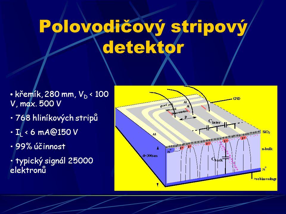 Polovodičový stripový detektor křemík, 280 mm, V D < 100 V, max. 500 V 768 hliníkových stripů I L < 6 mA@150 V 99% účinnost typický signál 25000 elekt