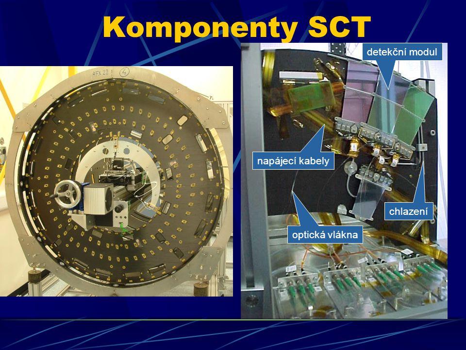 napájecí kabely chlazení optická vlákna detekční modul Komponenty SCT
