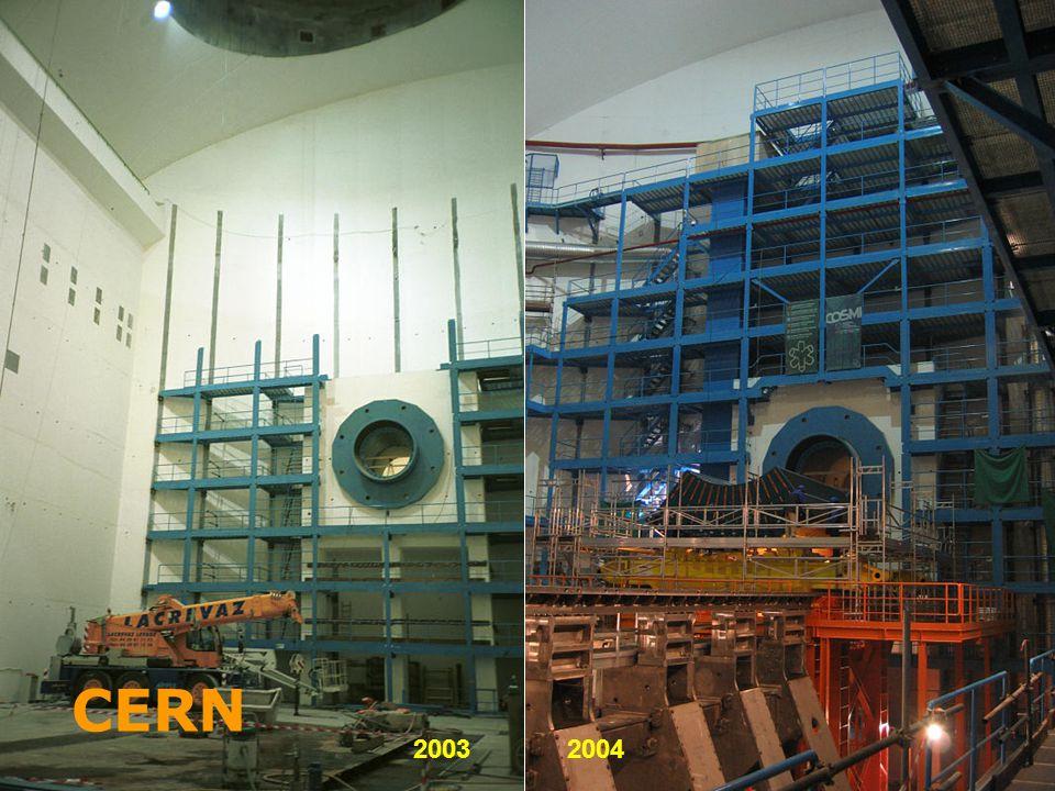 20032004 CERN