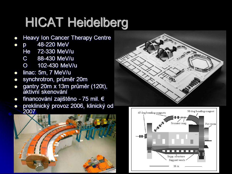 HICAT Heidelberg Heavy Ion Cancer Therapy Centre Heavy Ion Cancer Therapy Centre p48-220 MeV p48-220 MeV He72-330 MeV/u C88-430 MeV/u O102-430 MeV/u l