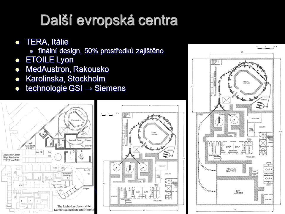 Další evropská centra TERA, Itálie TERA, Itálie finální design, 50% prostředků zajištěno finální design, 50% prostředků zajištěno ETOILE Lyon ETOILE L