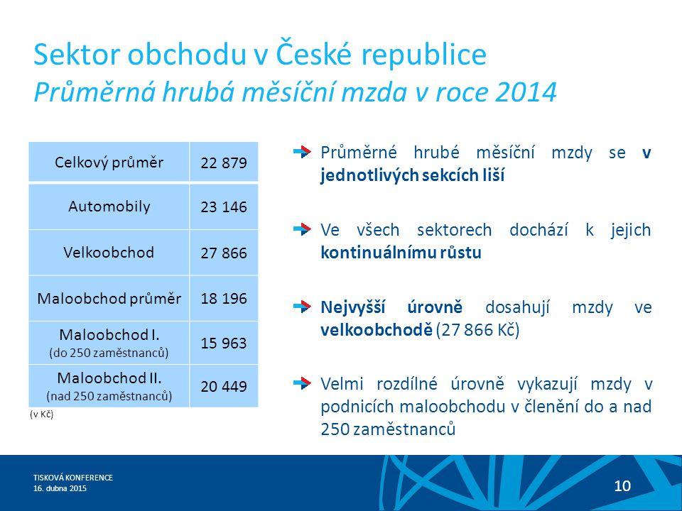 TISKOVÁ KONFERENCE 16. dubna 2015 10 Sektor obchodu v České republice Průměrná hrubá měsíční mzda v roce 2014 Celkový průměr 22 879 Automobily 23 146